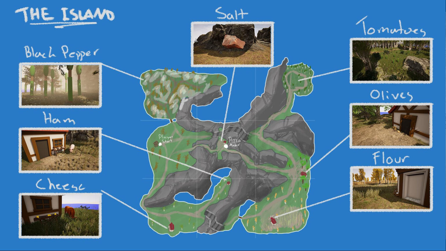 Open World Overview